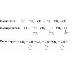 Состав полиэтилена